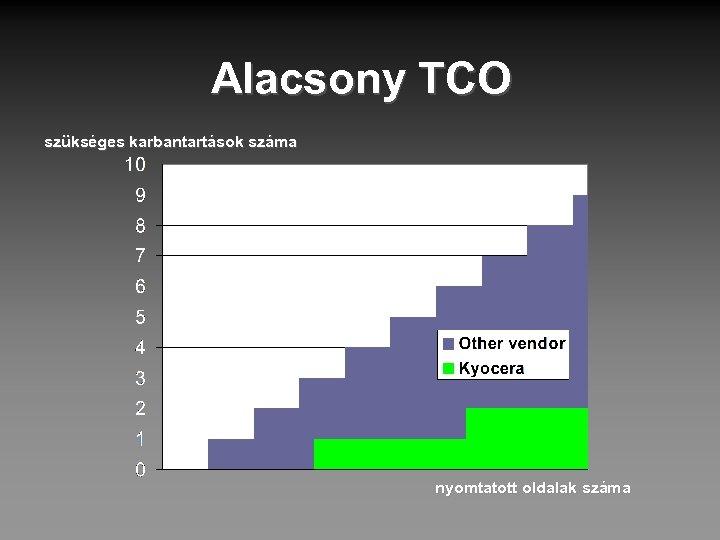 Alacsony TCO szükséges karbantartások száma nyomtatott oldalak száma