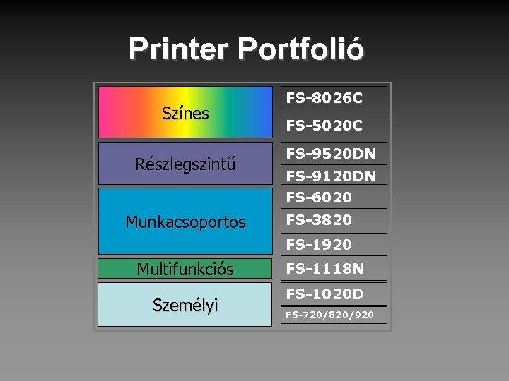 Printer Portfolió Színes Részlegszintű Munkacsoportos FS-8026 C FS-5020 C FS-9520 DN FS-9120 DN FS-6020