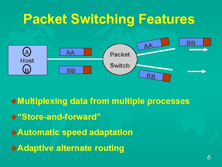 Packet Switching Features A Host AA B BB AA BB Packet Switch BB u.