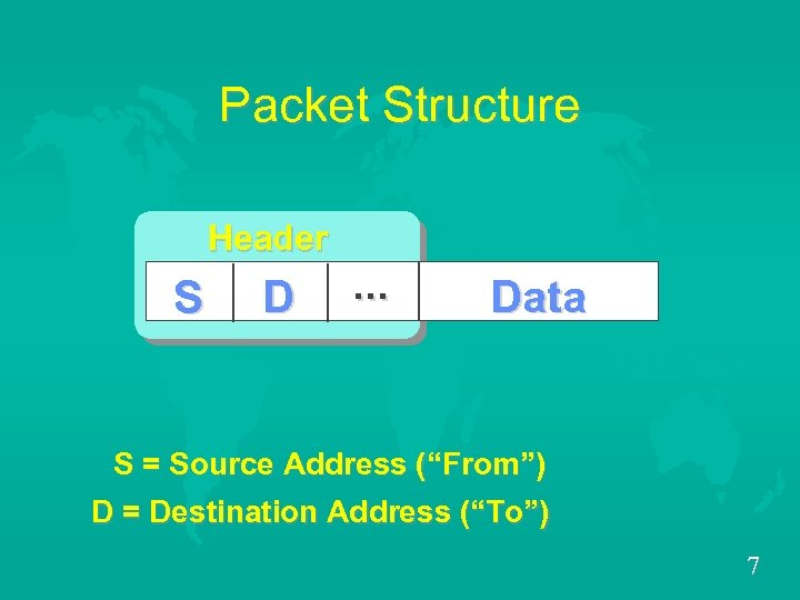 Packet Structure Header S S D . . . Data S = Source Address