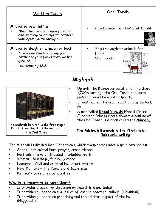 """Oral Torah Written Torah Mitzvot to wear tefillin: • """"Bind them as a sign"""