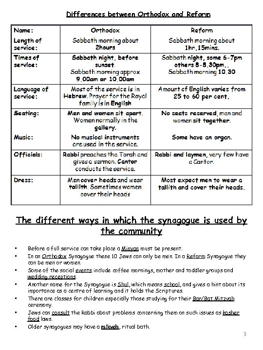 Differences between Orthodox and Reform The different ways in which the synagogue is used