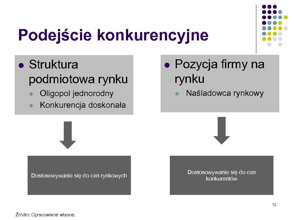 Podejście konkurencyjne l Struktura podmiotowa rynku l l Oligopol jednorodny Konkurencja doskonała Dostosowywanie się