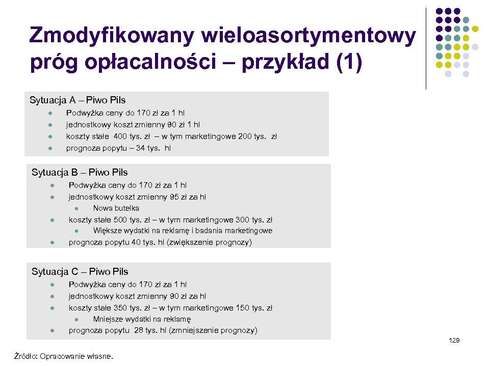 Zmodyfikowany wieloasortymentowy próg opłacalności – przykład (1) Sytuacja A – Piwo Pils l l