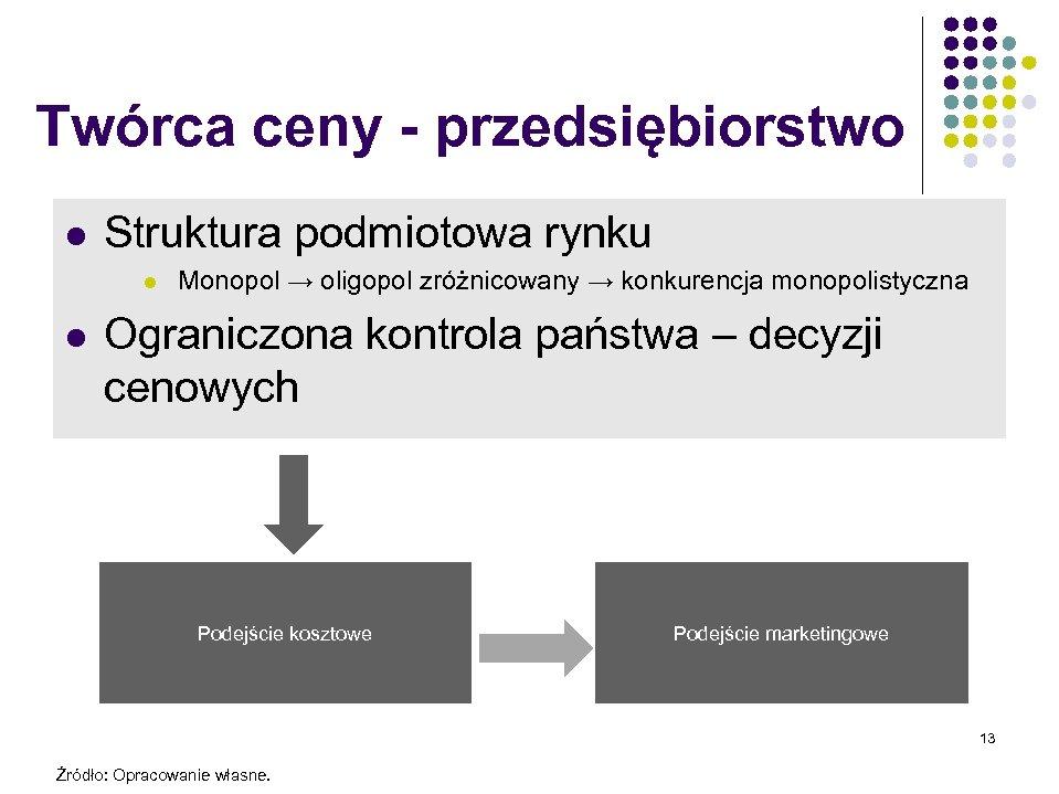 Twórca ceny - przedsiębiorstwo l Struktura podmiotowa rynku l l Monopol → oligopol zróżnicowany