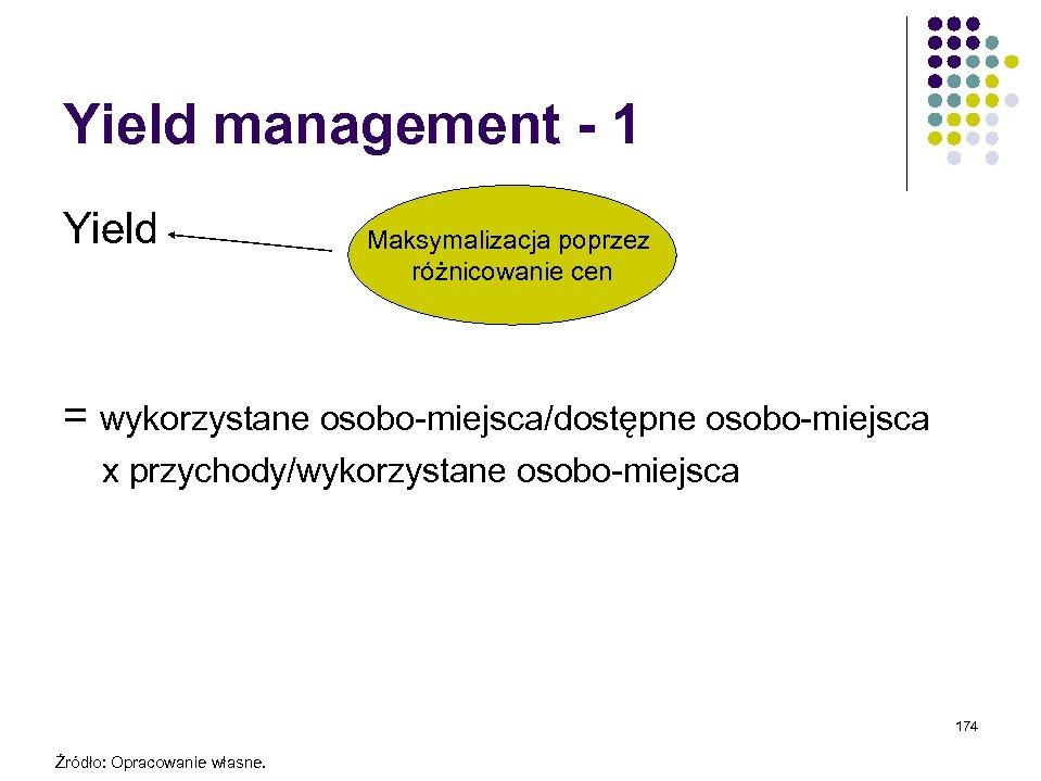 Yield management - 1 Yield Maksymalizacja poprzez różnicowanie cen = wykorzystane osobo-miejsca/dostępne osobo-miejsca x