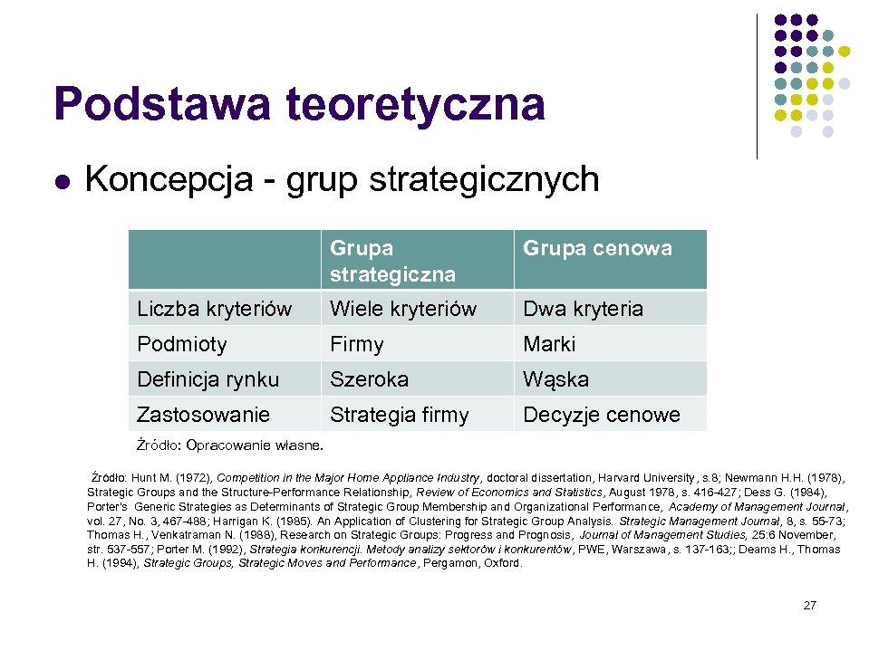 Podstawa teoretyczna l Koncepcja - grup strategicznych Grupa strategiczna Grupa cenowa Liczba kryteriów Wiele