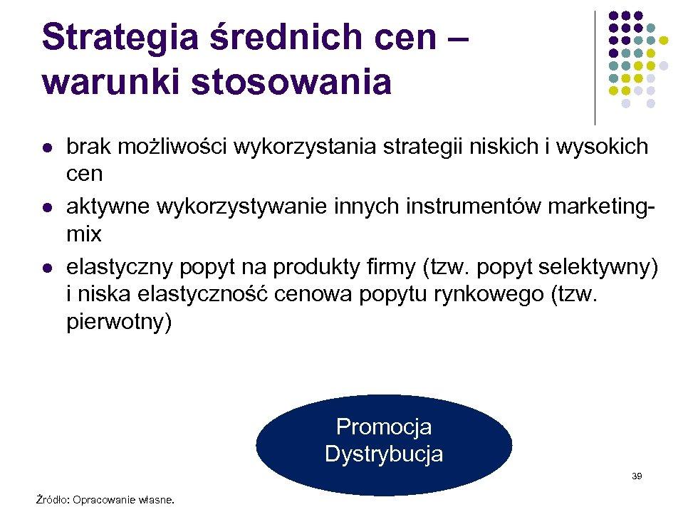 Strategia średnich cen – warunki stosowania l l l brak możliwości wykorzystania strategii niskich