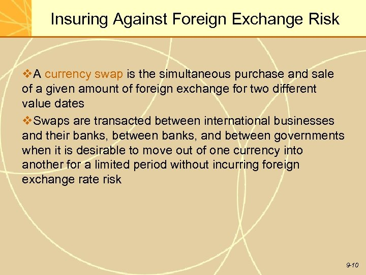 Insuring Against Foreign Exchange Risk v. A currency swap is the simultaneous purchase and