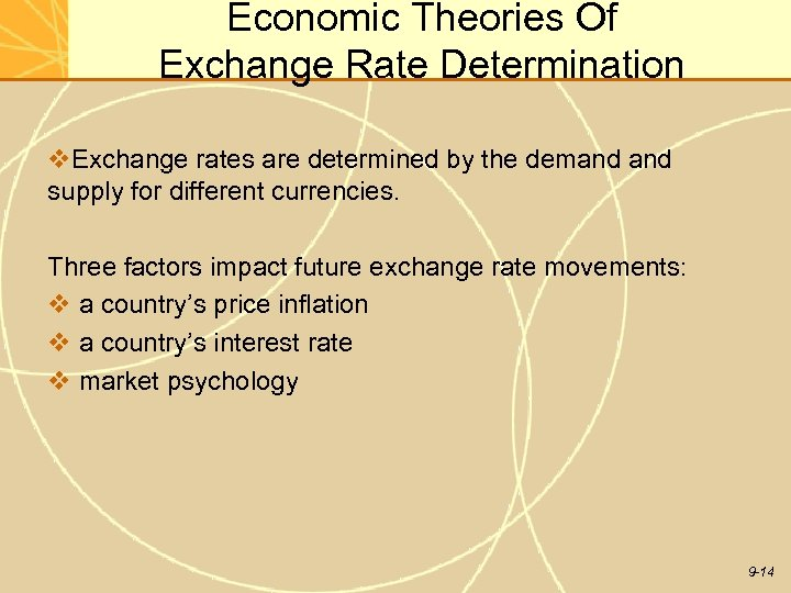 Economic Theories Of Exchange Rate Determination v. Exchange rates are determined by the demand