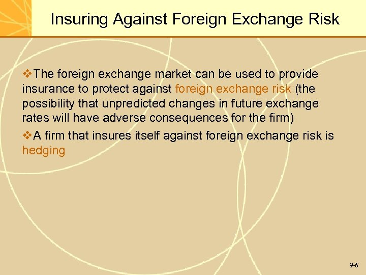 Insuring Against Foreign Exchange Risk v. The foreign exchange market can be used to