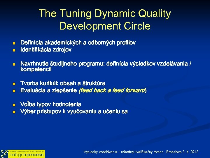 The Tuning Dynamic Quality Development Circle n n n n Definícia akademických a odborných