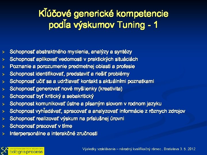 Kľúčové generické kompetencie podľa výskumov Tuning - 1 Ø Ø Ø Schopnosť abstraktného myslenia,
