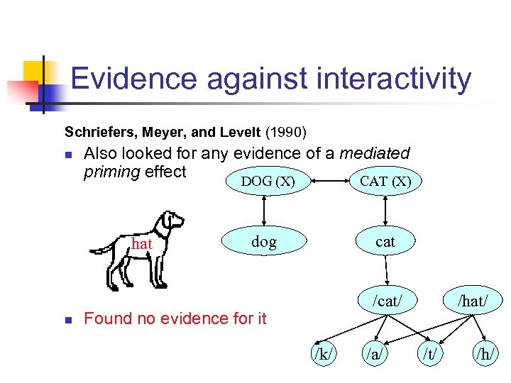 Evidence against interactivity Schriefers, Meyer, and Levelt (1990) n Also looked for any evidence