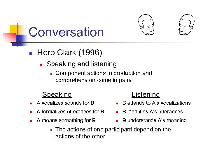 Conversation n Herb Clark (1996) n Speaking and listening n Component actions in production