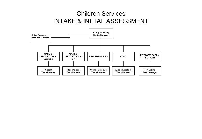 Children Services INTAKE & INITIAL ASSESSMENT Kathryn Lindsay Service Manager Brian Stevenson Resource Manager