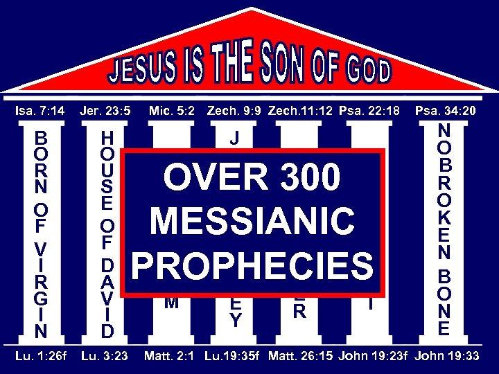 Isa. 7: 14 Jer. 23: 5 B O R N O F V I