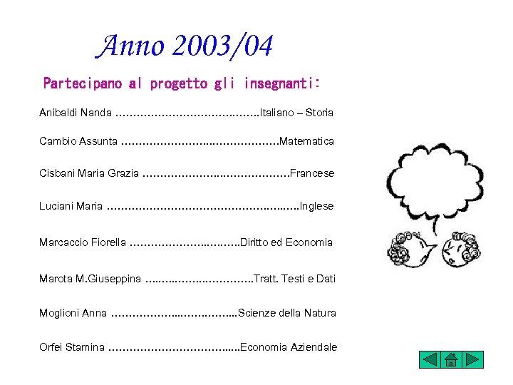 Anno 2003/04 Partecipano al progetto gli insegnanti: Anibaldi Nanda ………………. ……. Italiano – Storia