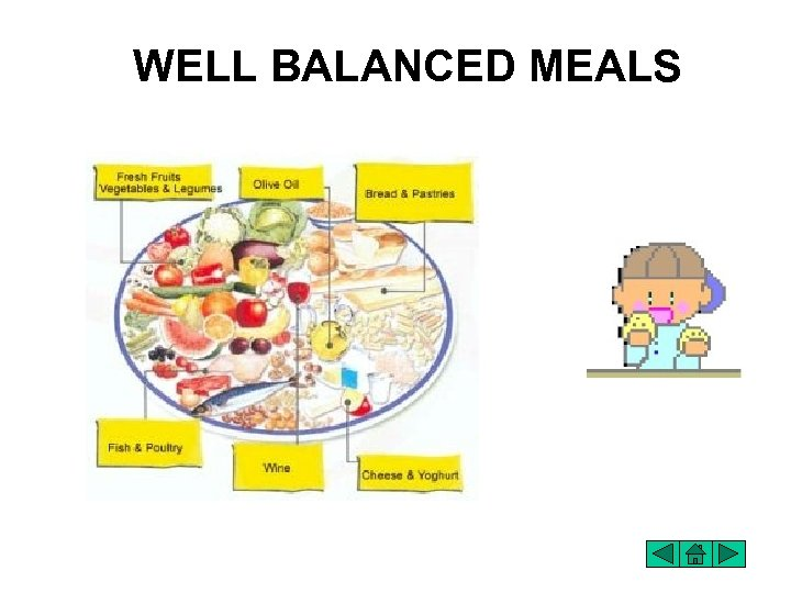 WELL BALANCED MEALS