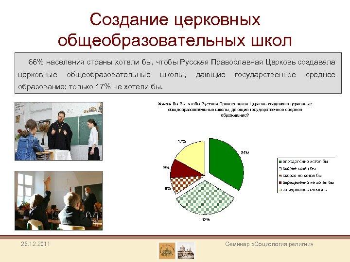 Создание церковных общеобразовательных школ 66% населения страны хотели бы, чтобы Русская Православная Церковь создавала