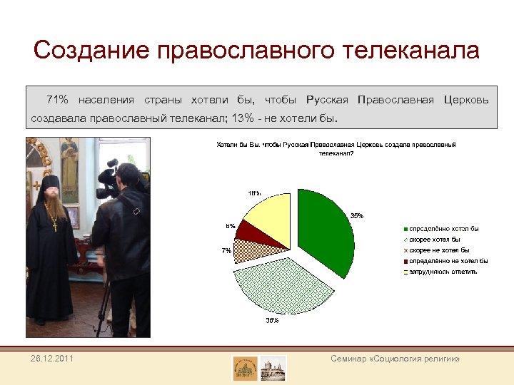 Создание православного телеканала 71% населения страны хотели бы, чтобы Русская Православная Церковь создавала православный