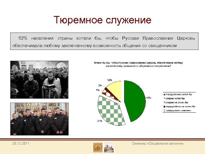 Тюремное служение 82% населения страны хотели бы, чтобы Русская Православная Церковь обеспечивала любому заключенному