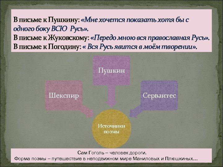 В письме к Пушкину: «Мне хочется показать хотя бы с одного боку ВСЮ Русь»