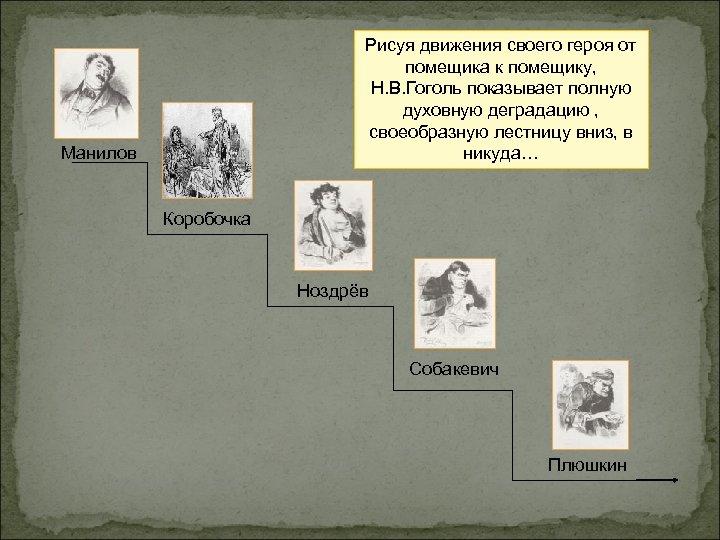 Рисуя движения своего героя от помещика к помещику, Н. В. Гоголь показывает полную духовную