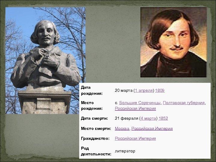 Дата рождения: 20 марта (1 апреля) 1809 Место рождения: с. Большие Сорочинцы, Полтавская губерния,