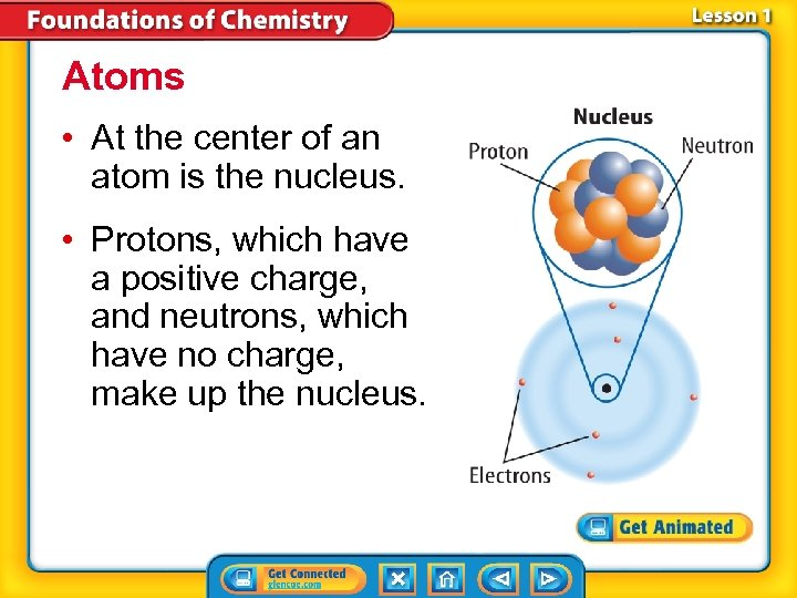 Atoms • At the center of an atom is the nucleus. • Protons, which