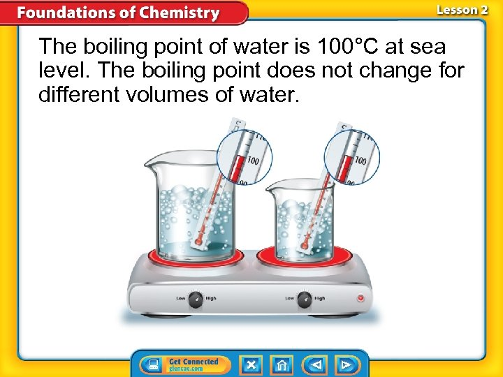 The boiling point of water is 100°C at sea level. The boiling point does