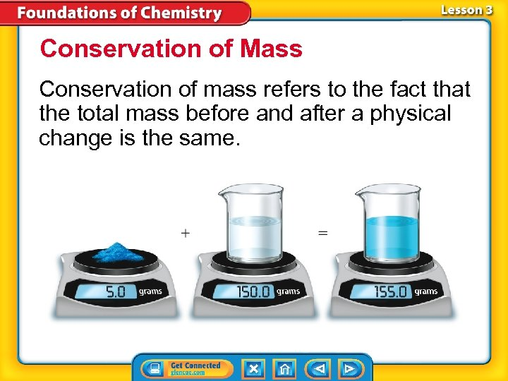 Conservation of Mass Conservation of mass refers to the fact that the total mass