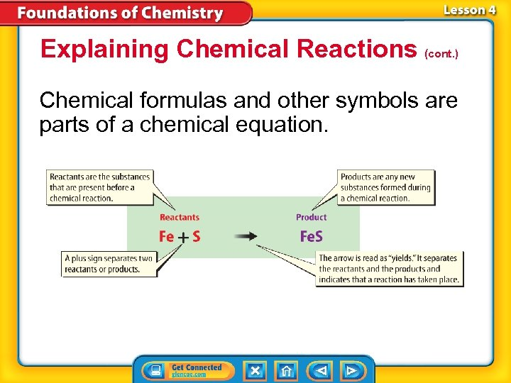 Explaining Chemical Reactions (cont. ) Chemical formulas and other symbols are parts of a
