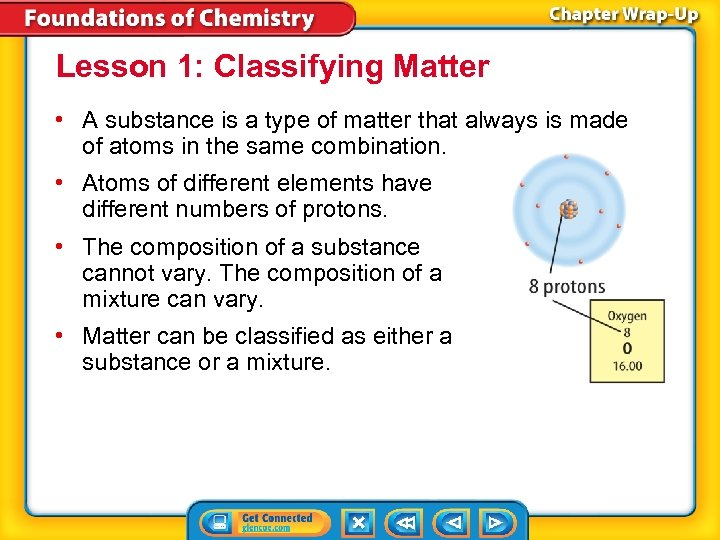 Lesson 1: Classifying Matter • A substance is a type of matter that always
