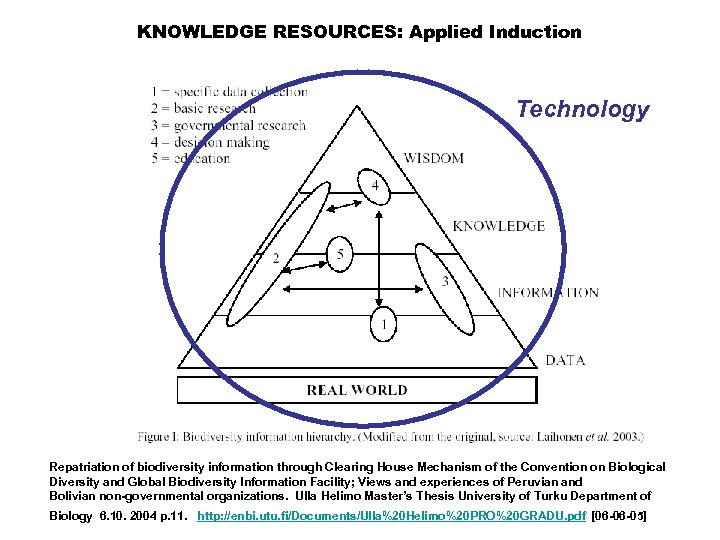 KNOWLEDGE RESOURCES: Applied Induction Technology Repatriation of biodiversity information through Clearing House Mechanism of