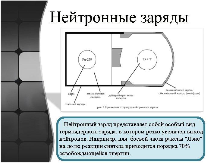 Нейтронные заряды Нейтронный заряд представляет собой особый вид термоядерного заряда, в котором резко увеличен