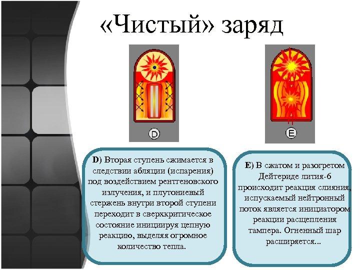 «Чистый» заряд D) Вторая ступень сжимается в следствии абляции (испарения) под воздействием рентгеновского