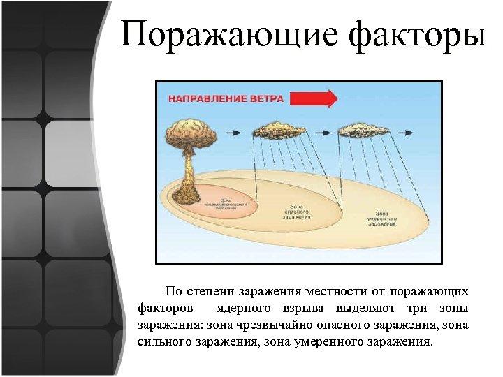 Поражающие факторы По степени заражения местности от поражающих факторов ядерного взрыва выделяют три зоны