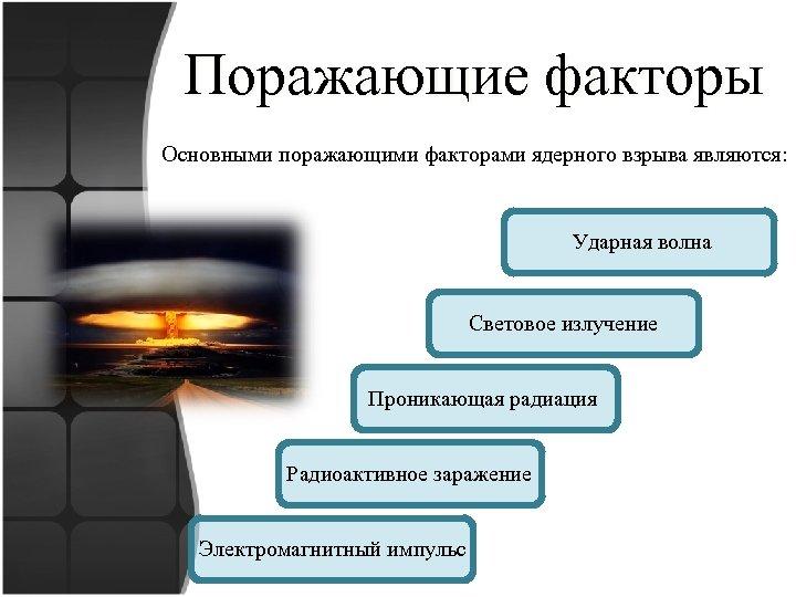 Поражающие факторы Основными поражающими факторами ядерного взрыва являются: Ударная волна Световое излучение Проникающая радиация