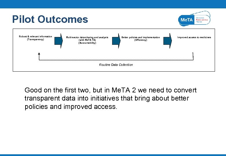 Pilot Outcomes Robust & relevant information (Transparency) Multi-sector data sharing and analysis (with Me.