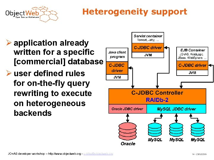 Heterogeneity support application already written for a specific [commercial] database user defined rules for