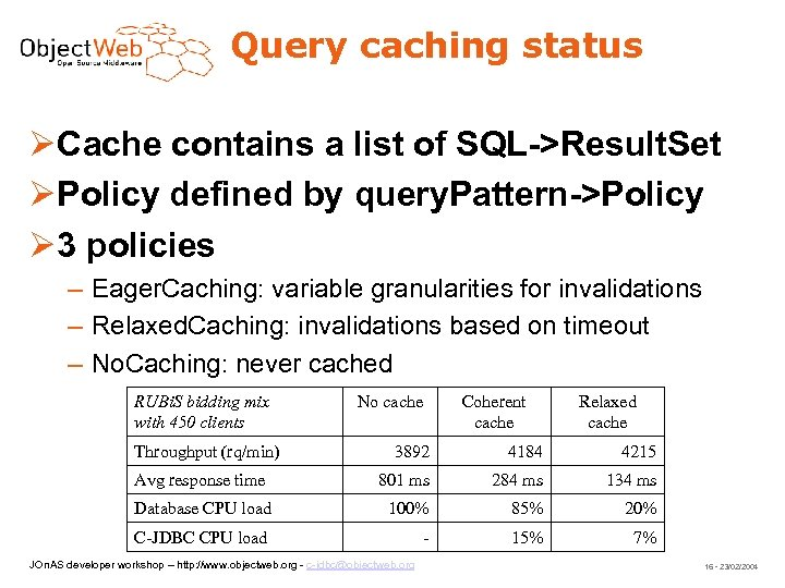 Query caching status Cache contains a list of SQL->Result. Set Policy defined by query.