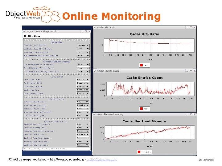 Online Monitoring JOn. AS developer workshop – http: //www. objectweb. org - c-jdbc@objectweb. org