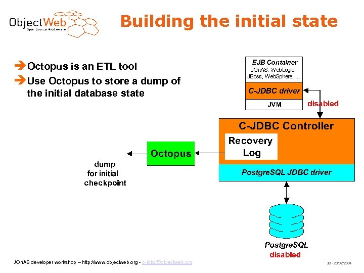 Building the initial state Octopus is an ETL tool Use Octopus to store a