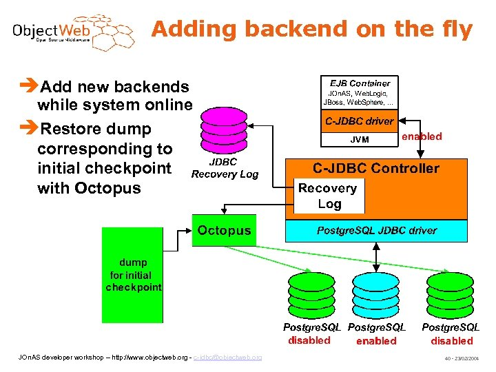 Adding backend on the fly Add new backends while system online Restore dump corresponding