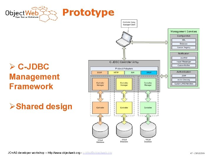 Prototype C-JDBC Management Framework Shared design JOn. AS developer workshop – http: //www. objectweb.