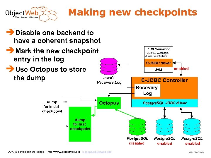 Making new checkpoints Disable one backend to have a coherent snapshot Mark the new