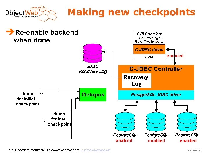 Making new checkpoints Re-enable backend when done JOn. AS developer workshop – http: //www.