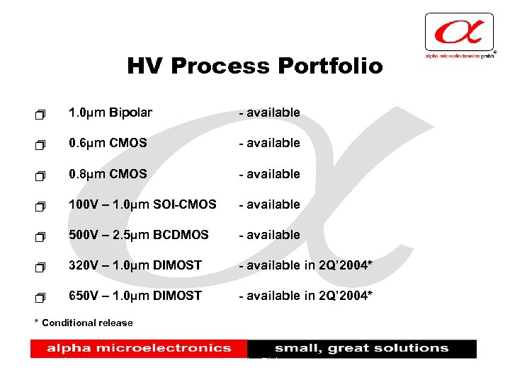 HV Process Portfolio + 1. 0µm Bipolar - available + 0. 6µm CMOS -
