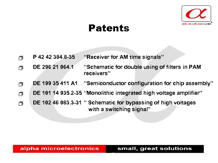 "Patents + P 42 42 384. 8 -35 ""Receiver for AM time signals"" +"